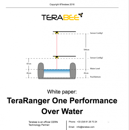 Terabee Sensors Modules When infrared Time-of-Flight meets water!