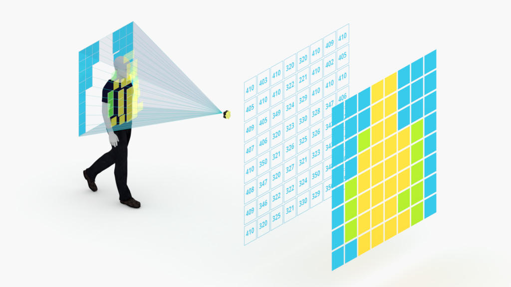Distance Sensing Key Technologies & Applications