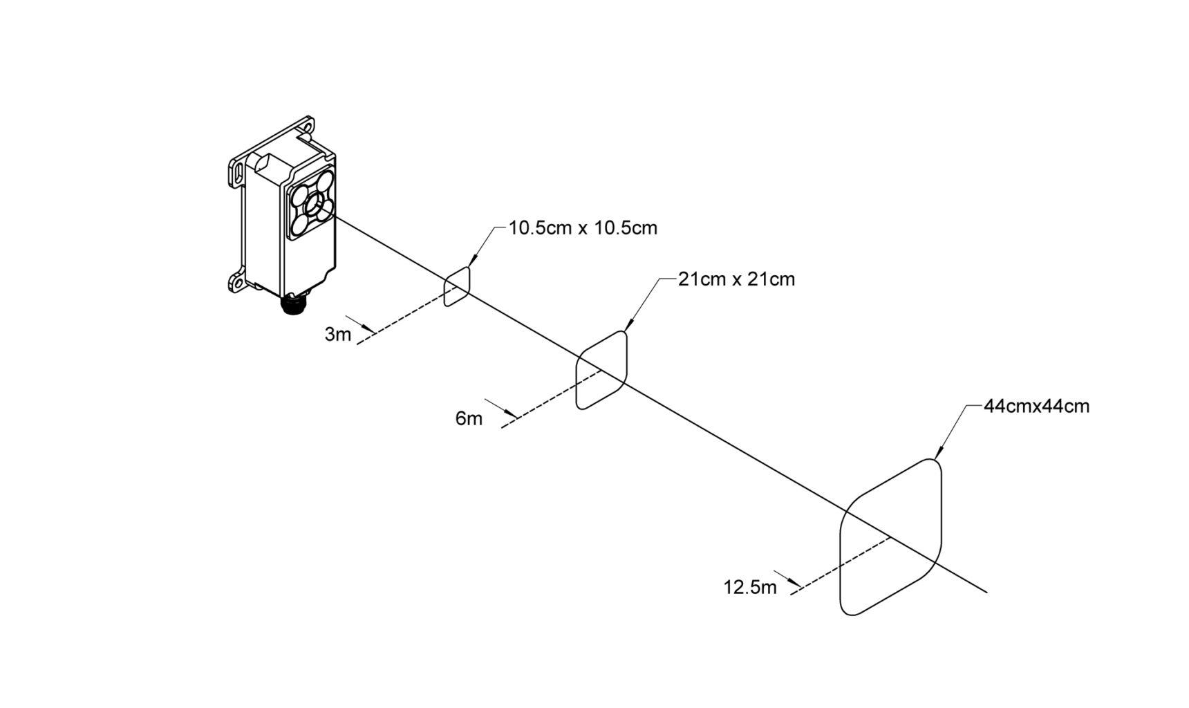 Ind Tof 1 Industrial Sensor Projected Light