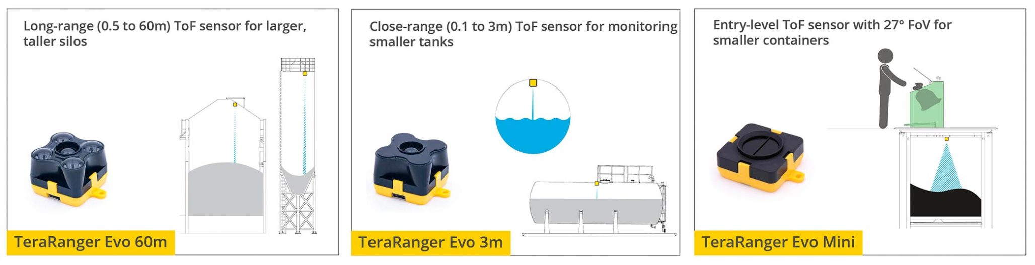 Silo Level Monitoring Sensors
